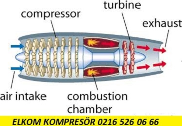 compressor word meaning